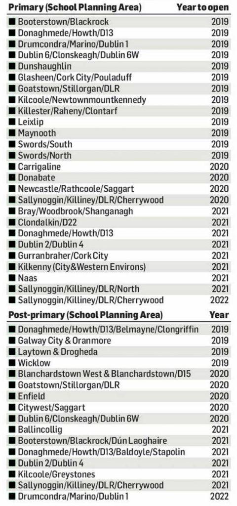 schools to open